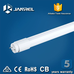 JANREL fluorescent t8 lamp won the Golden Globe
